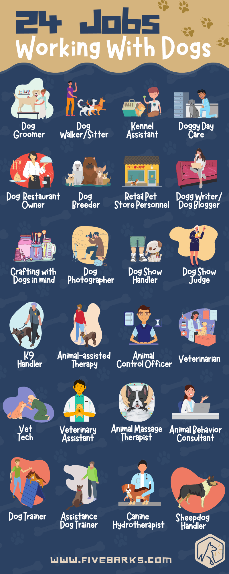 24 Jobs Working With Dogs - Infographic