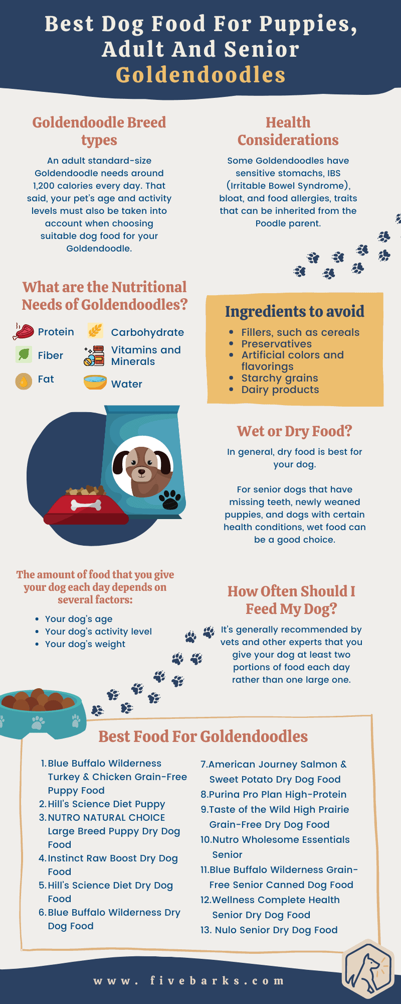 Best Dog Food For Puppies, Adult And Senior Goldendoodles - infographics